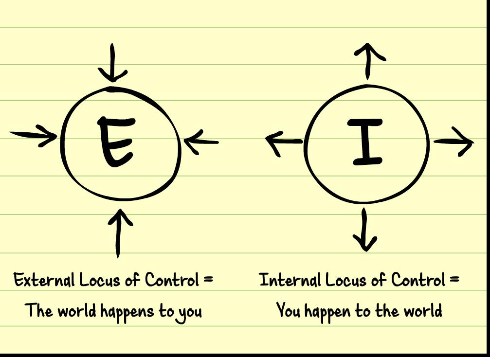 thesis self-concept locus of control